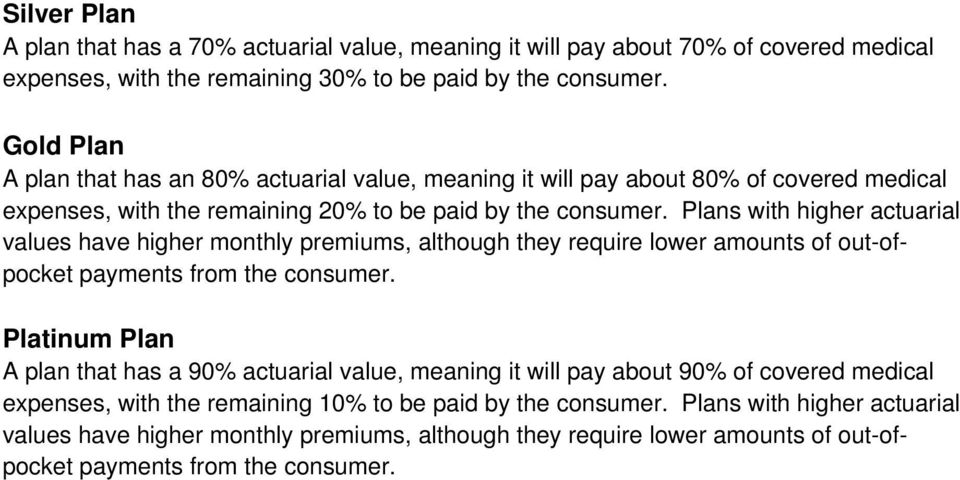 Plans with higher actuarial values have higher monthly premiums, although they require lower amounts of out-ofpocket payments from the consumer.
