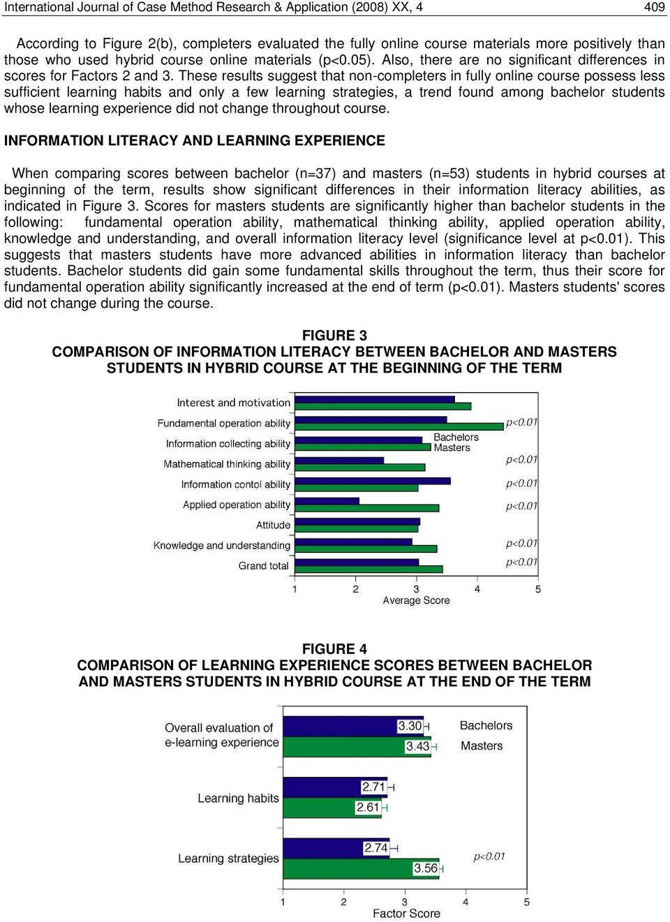 These results suggest that non-completers in fully online course possess less sufficient learning habits and only a few learning strategies, a trend found among bachelor students whose learning