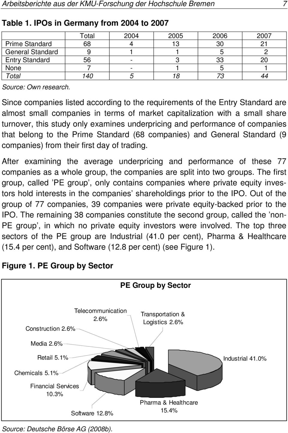 Since companies listed according to the requirements of the Entry Standard are almost small companies in terms of market capitalization with a small share turnover, this study only examines