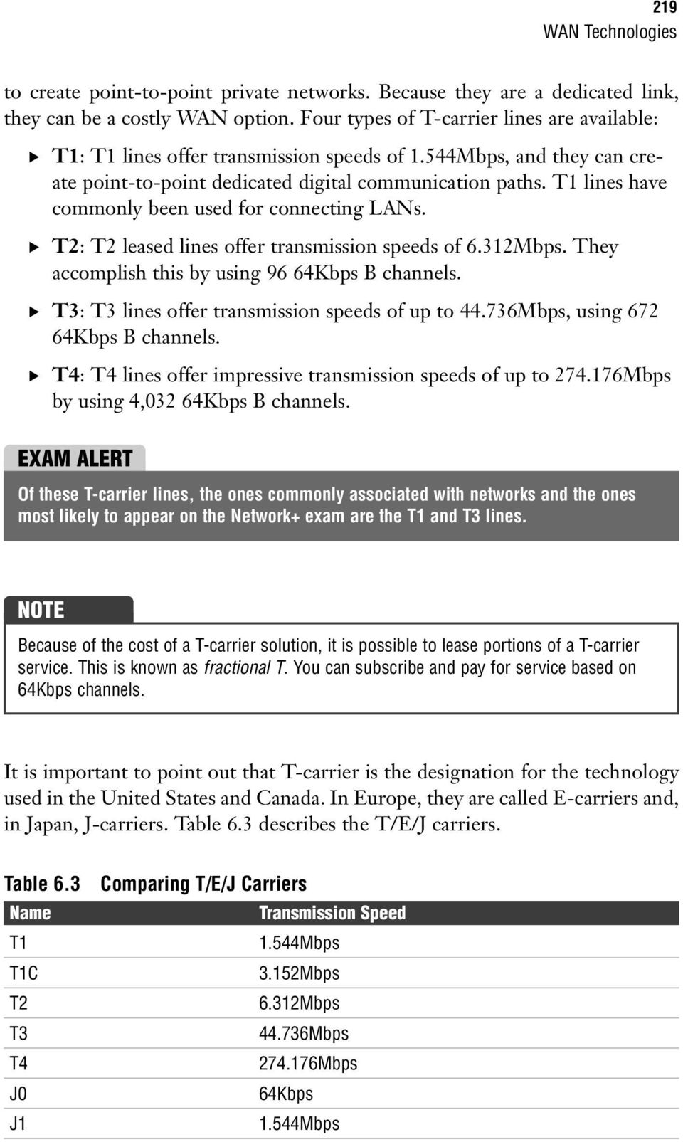 . T2: T2 leased lines offer transmission speeds of 6.312Mbps. They accomplish this by using 96 64Kbps B channels.. T3: T3 lines offer transmission speeds of up to 44.