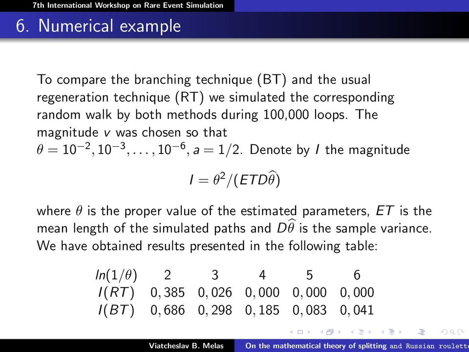 Denote by I the magnitude I = θ 2 /(ETD θ) where θ is the proper value of the estimated parameters, ET is the mean length of the simulated paths and