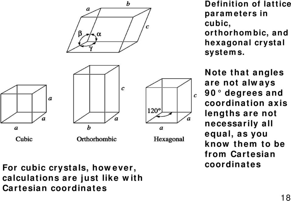 For cubic crystals, however, calculations are just like with Cartesian
