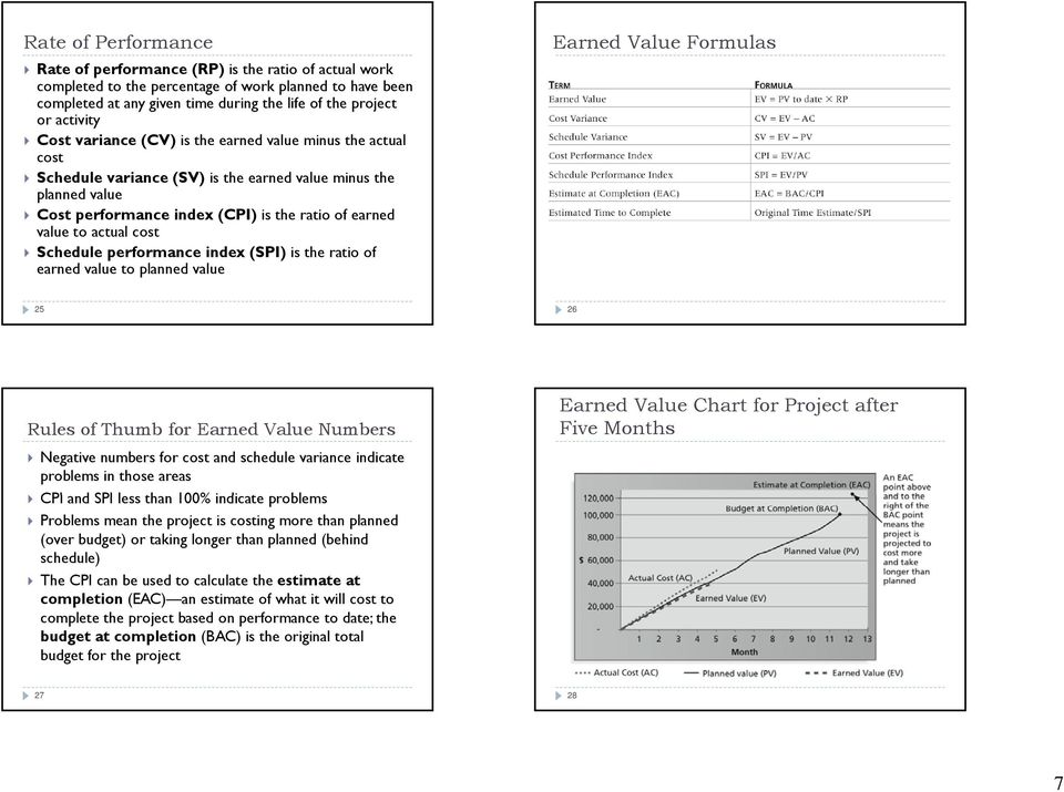 actual cost Schedule performance index (SPI) is the ratio of earned value to planned value Earned Value Formulas 25 26 Rules of Thumb for Earned Value Numbers Negative numbers for cost and schedule