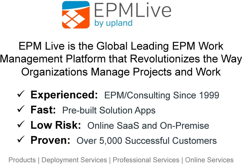 Fast: Pre-built Solution Apps ü Low Risk: Online SaaS and On-Premise ü Proven: Over