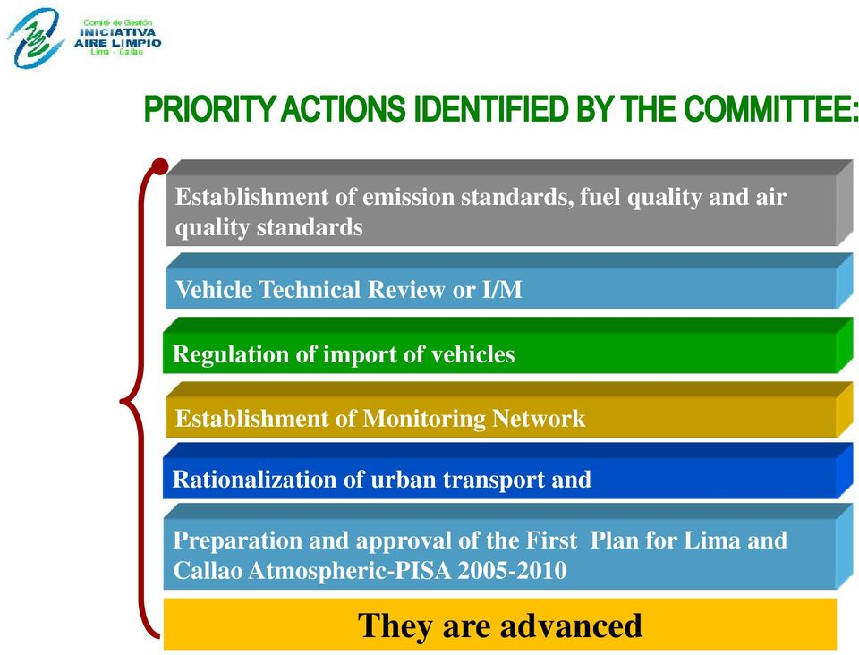Monitoring Network Rationalization of urban transport and Preparation and approval