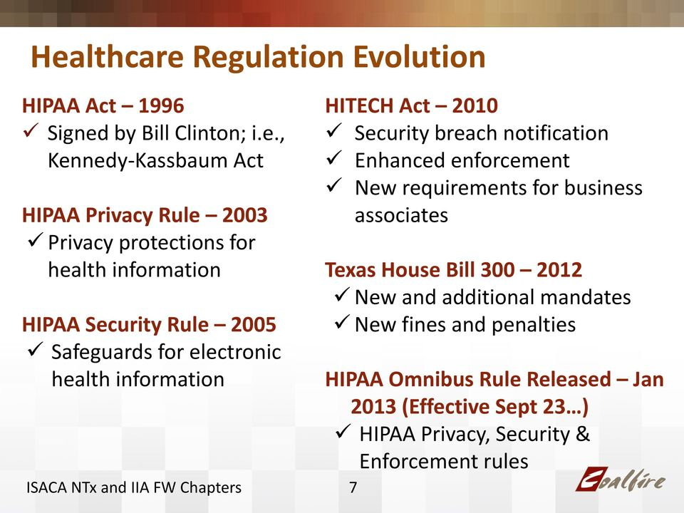 breach notification Enhanced enforcement New requirements for business associates Texas House Bill 300 2012 New and additional