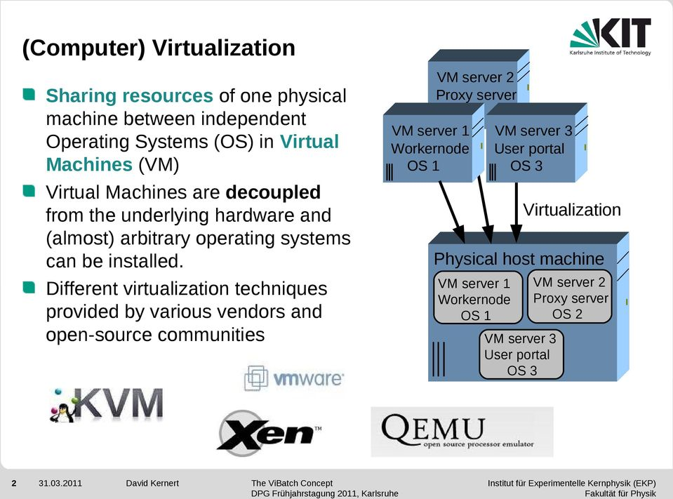 Different virtualization techniques provided by various vendors and open-source communities 2 VM server 2 Proxy server VM server 1
