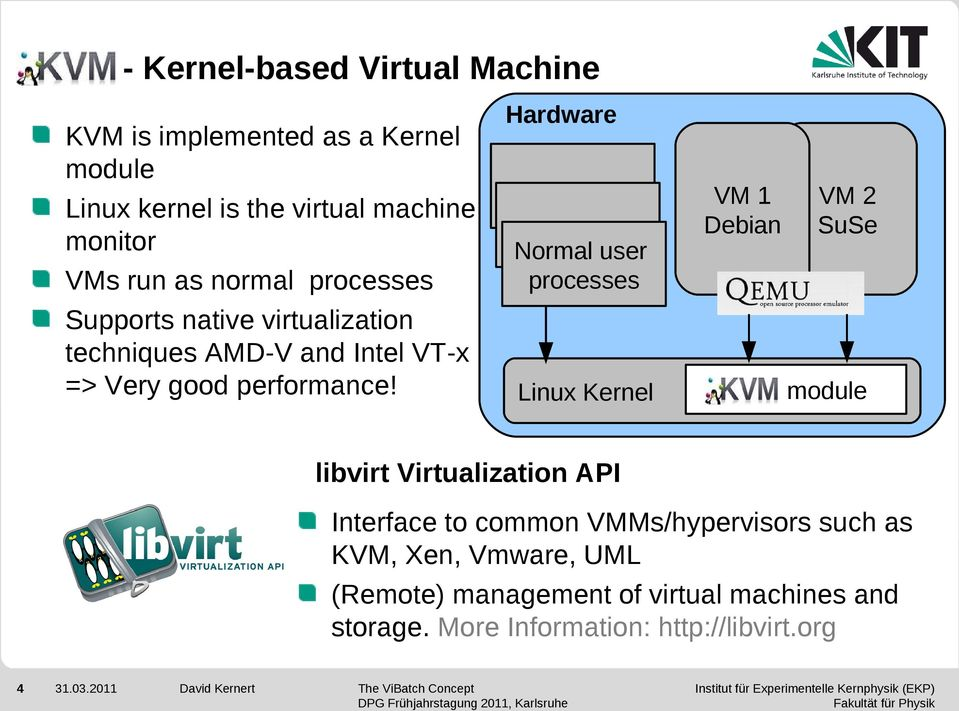 Hardware Normal user processes Linux Kernel VM 1 Debian VM 2 SuSe module libvirt Virtualization API Interface to common