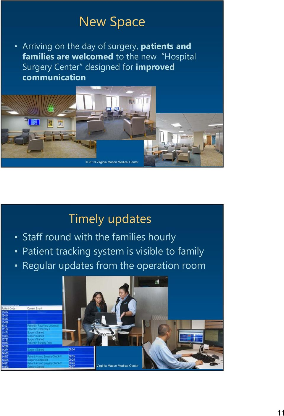 communication Timely updates Staff round with the families hourly