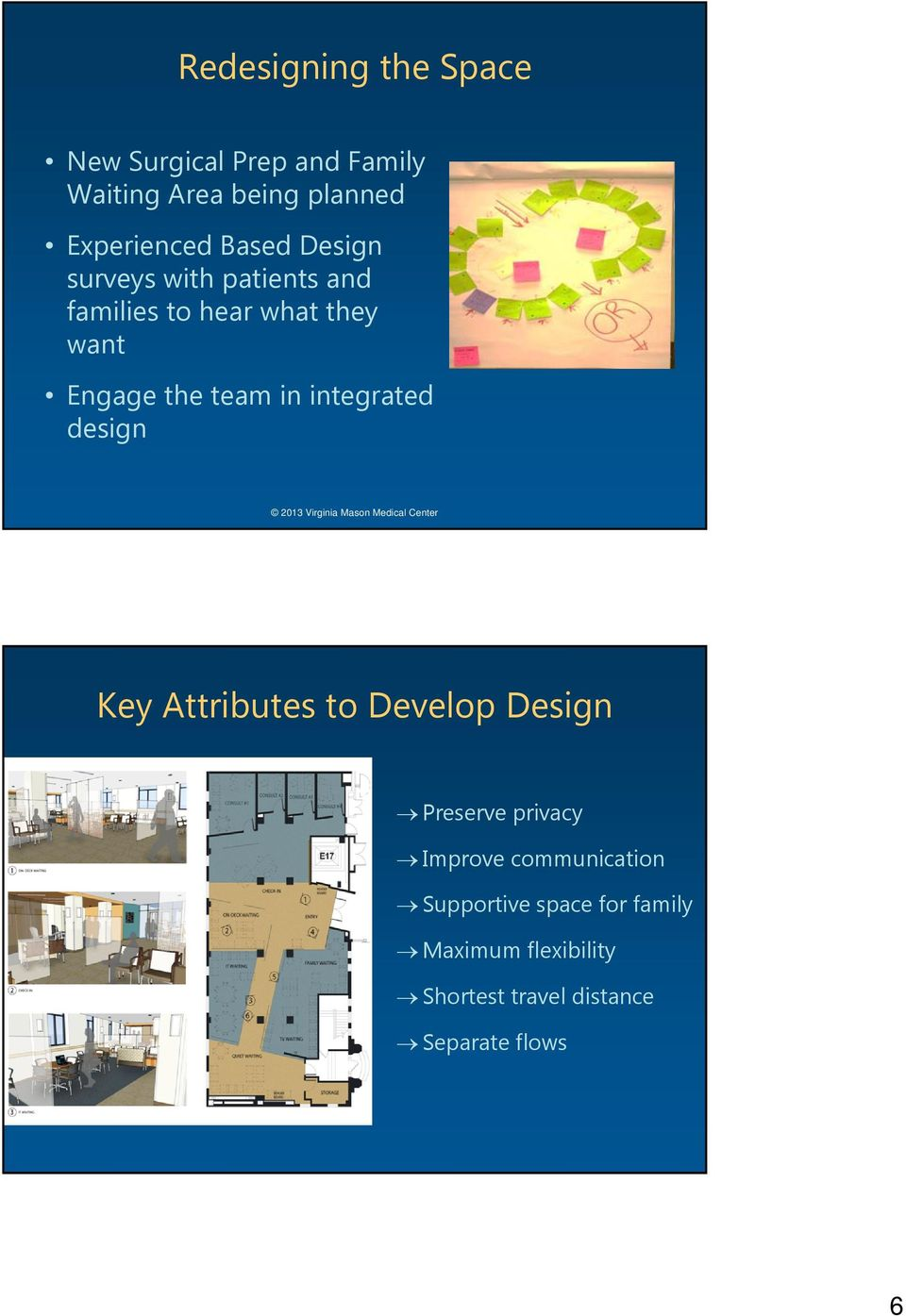 integrated design Key Attributes to Develop Design Preserve privacy Improve communication