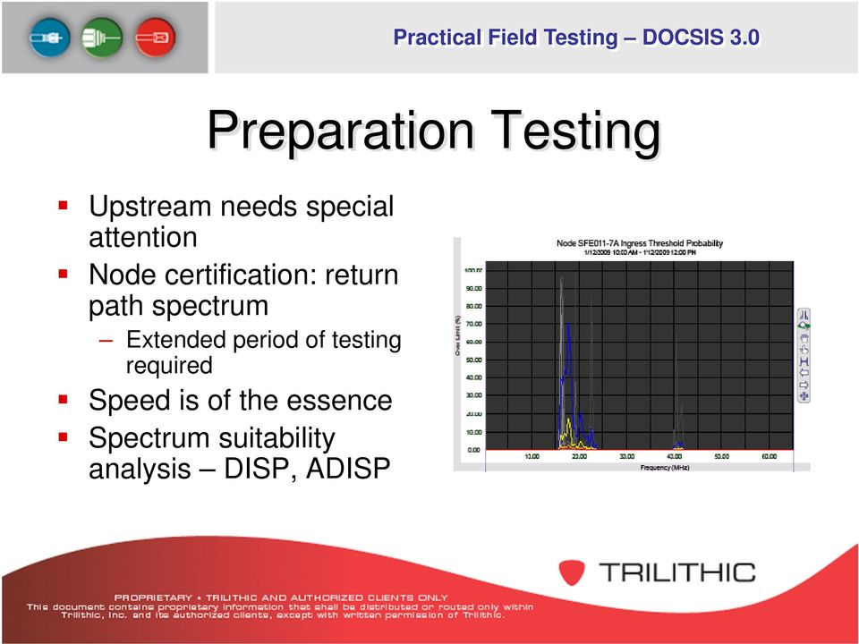 spectrum Extended period of testing required