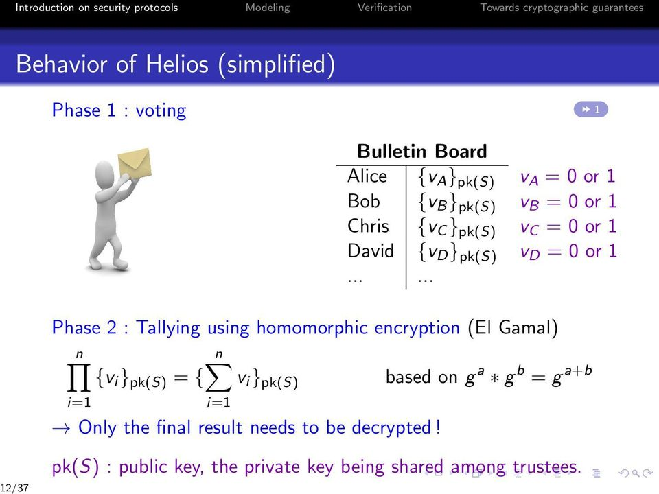 ..... Phase 2 : Tallying using homomorphic encryption (El Gamal) n n {v i } pk(s) = { v i } pk(s) based on g