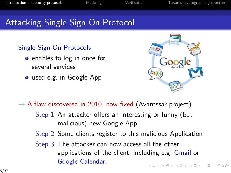 Google App 5/37 A flaw discovered in 2010, now fixed (Avantssar project) Step 1 An attacker offers an