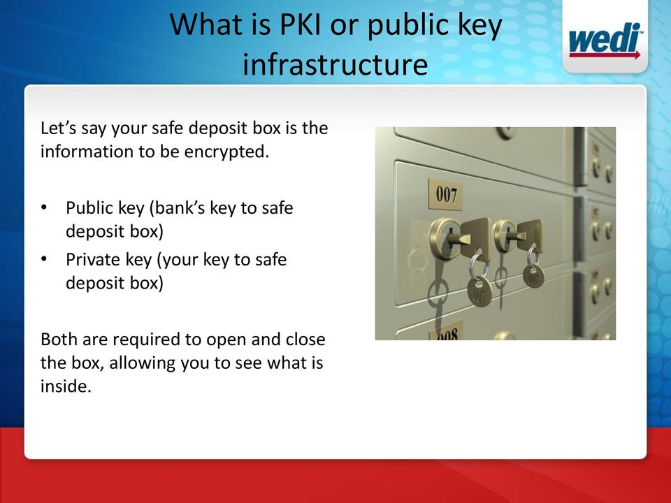 Public key (bank s key to safe deposit box) Private key (your key to