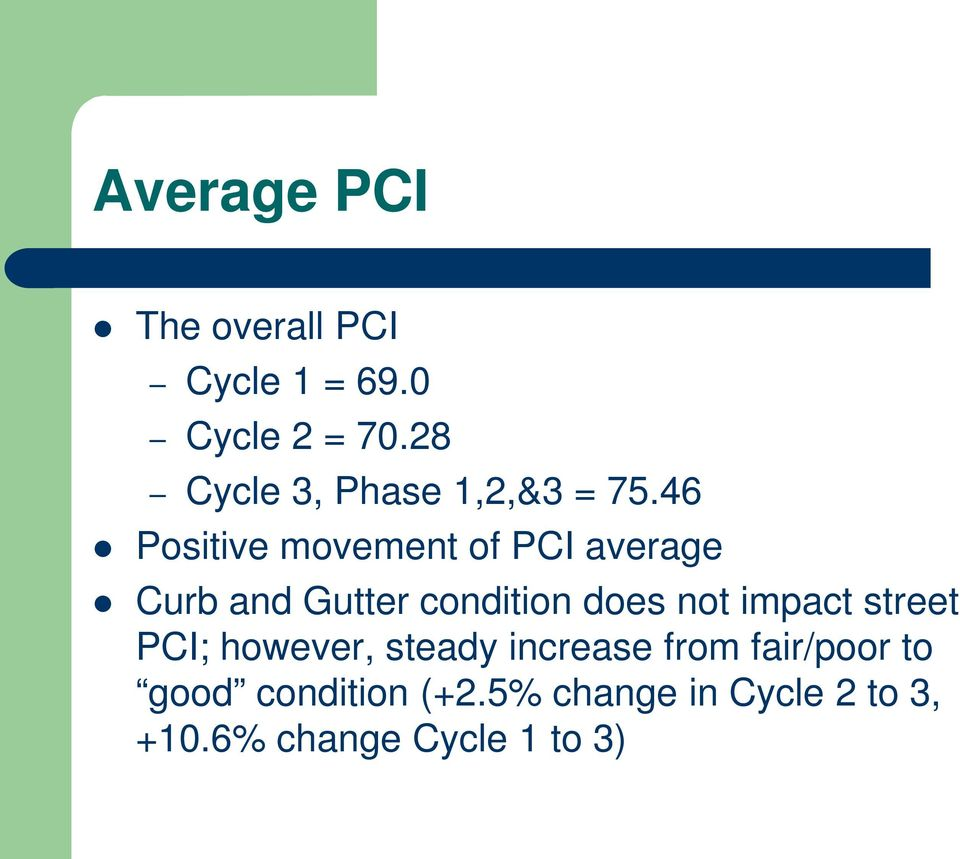46 Positive movement of PCI average Curb and Gutter condition does not