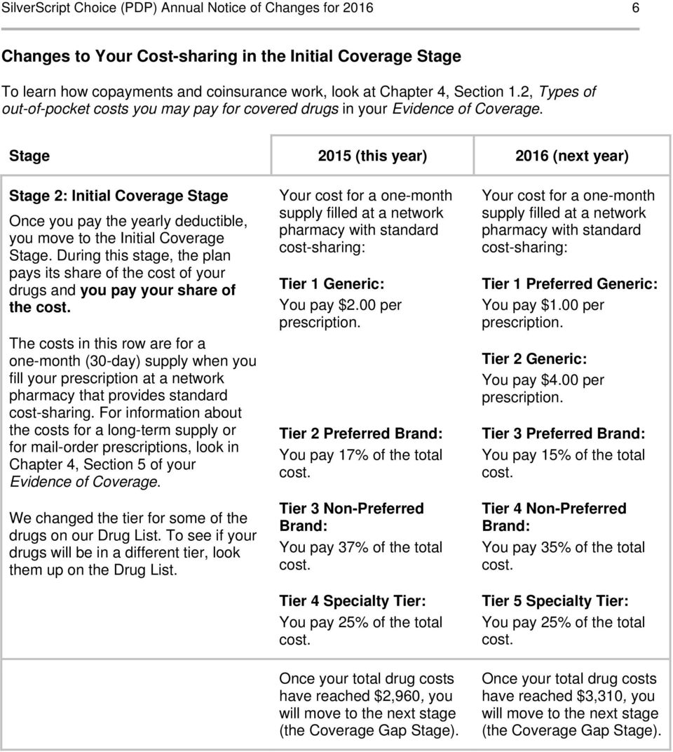 Stage 2015 (this year) 2016 (next year) Stage 2: Initial Coverage Stage Once you pay the yearly deductible, you move to the Initial Coverage Stage.