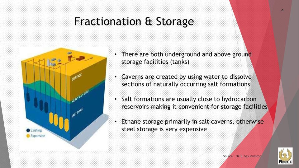 formations are usually close to hydrocarbon reservoirs making it convenient for storage facilities