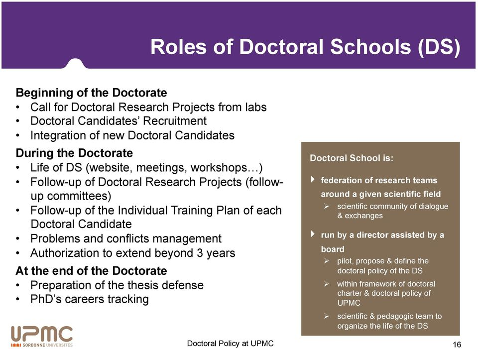 management Authorization to extend beyond 3 years At the end of the Doctorate Preparation of the thesis defense PhD s careers tracking Doctoral School is: federation of research teams around a given