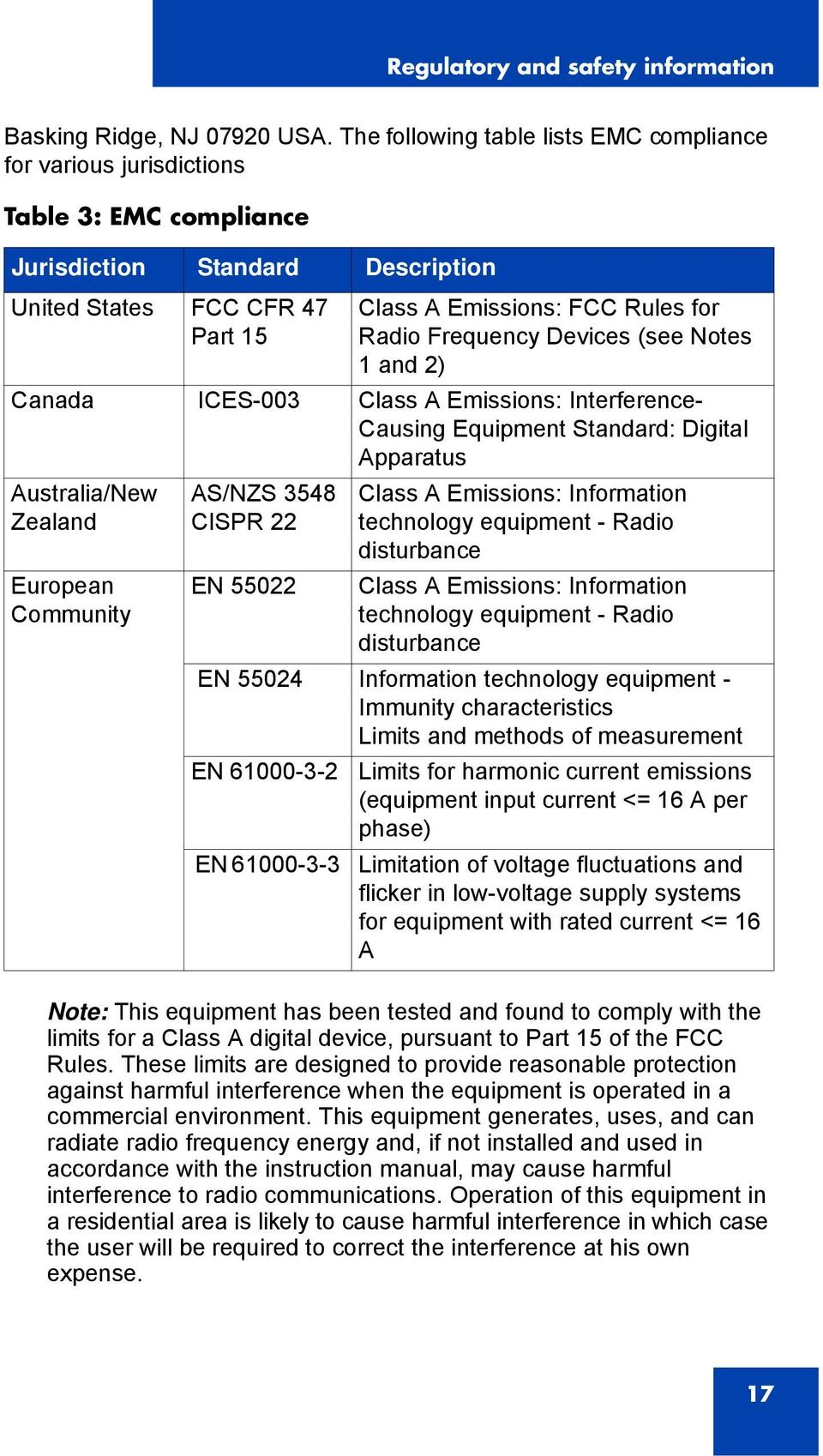 Frequency Devices (see Notes 1 and 2) Canada ICES-003 Class A Emissions: Interference- Causing Equipment Standard: Digital Apparatus Australia/New Zealand European Community AS/NZS 3548 CISPR 22 EN