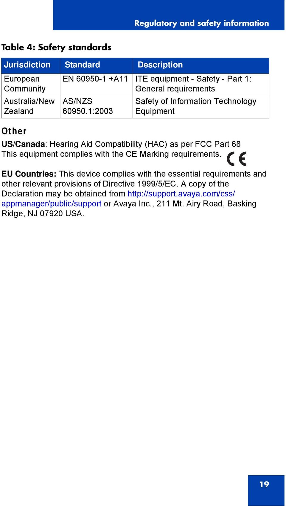 1:2003 Safety of Infmation Technology Equipment US/Canada: Hearing Aid Compatibility (HAC) as per FCC Part 68 This equipment complies with the CE Marking requirements.