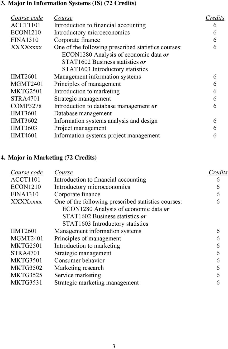 to marketing Strategic management COMP3278 Introduction to database management or IIMT301 Database management IIMT302 Information systems analysis and design IIMT303 Project management IIMT401