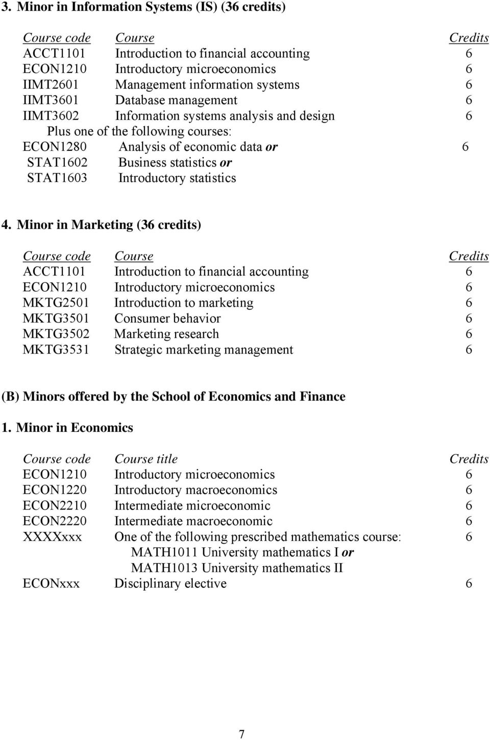 Minor in Marketing (3 credits) ACCT1101 Introduction to financial accounting ECON1210 Introductory microeconomics MKTG2501 Introduction to marketing MKTG3501 Consumer behavior MKTG3502 Marketing