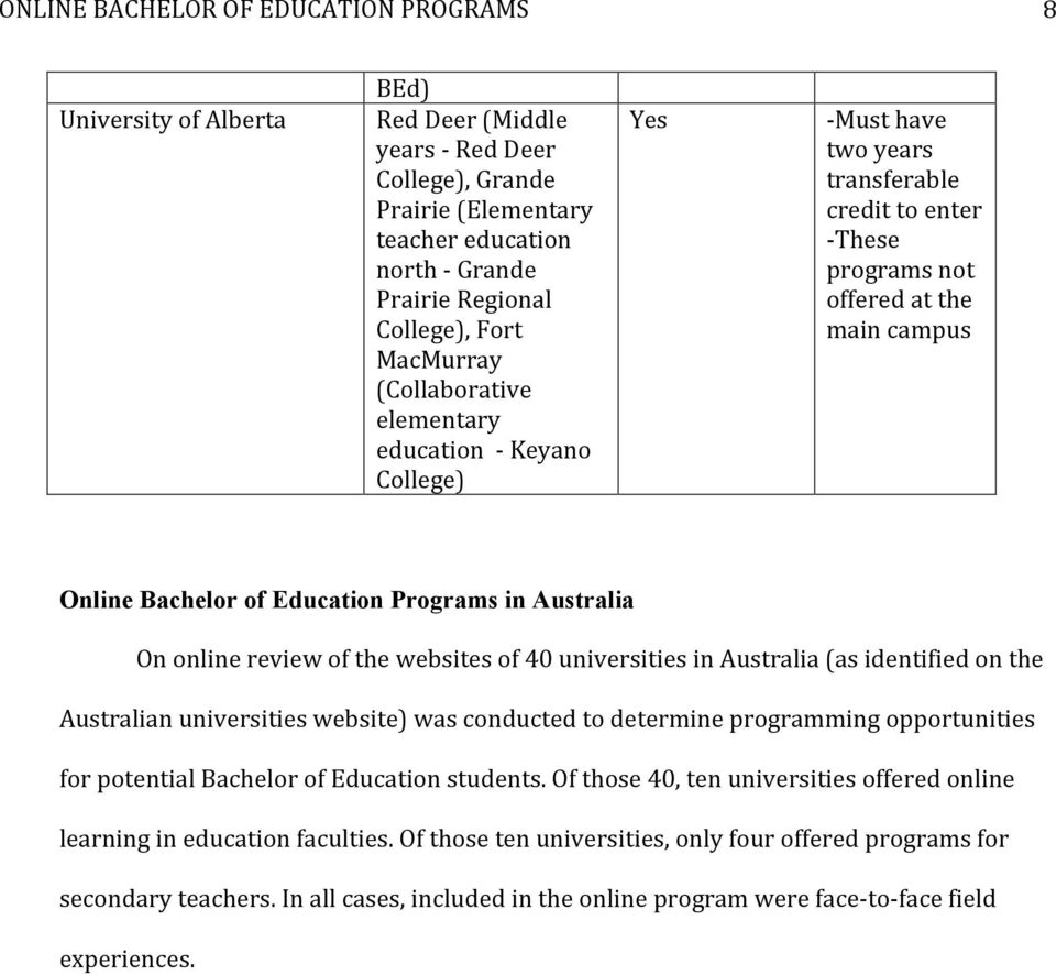 websites of 40 universities in Australia (as identified on the Australian universities website) was conducted to determine programming opportunities for potential Bachelor of Education students.