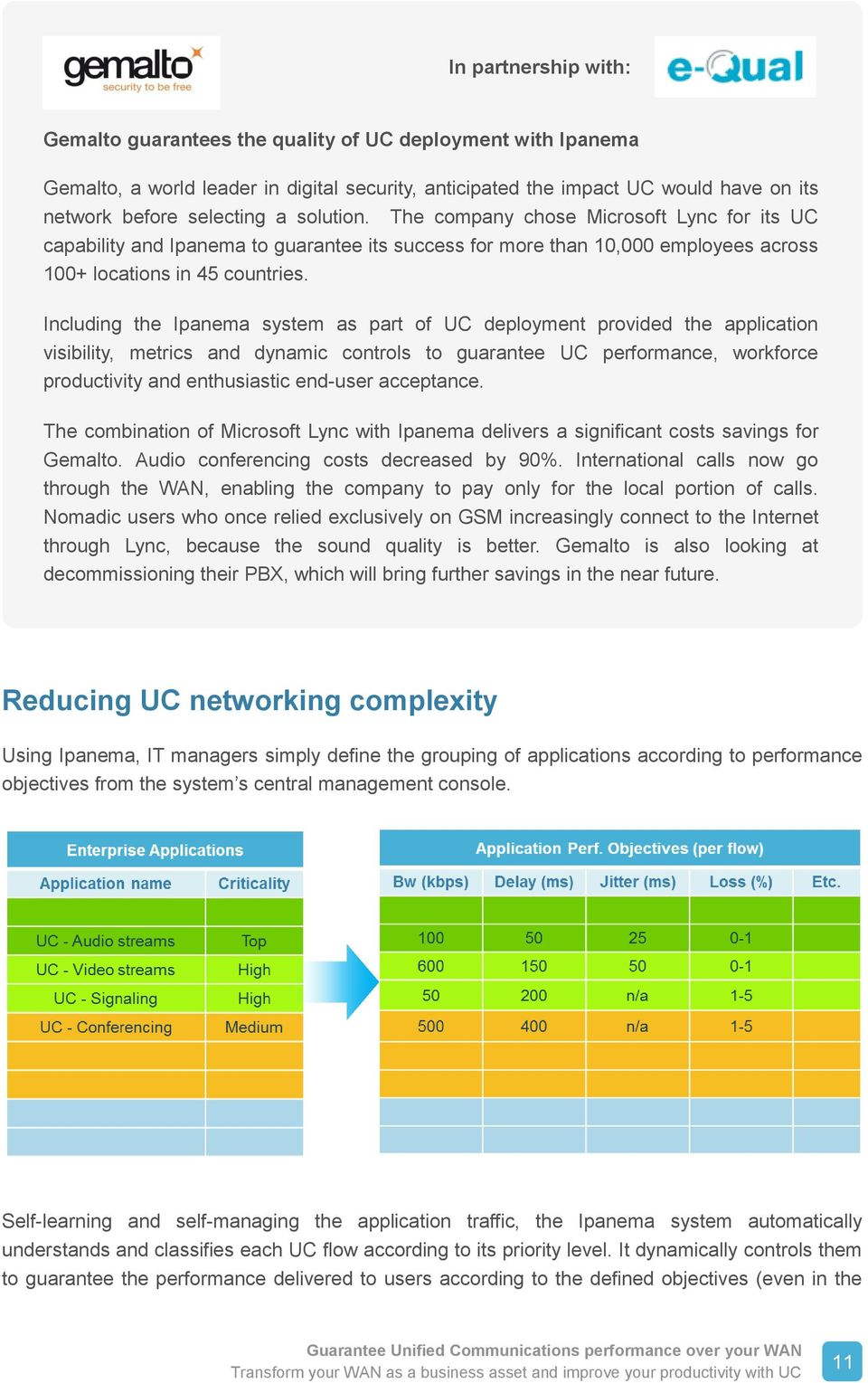 Including the Ipanema system as part of UC deployment provided the application visibility, metrics and dynamic controls to guarantee UC performance, workforce productivity and enthusiastic end-user