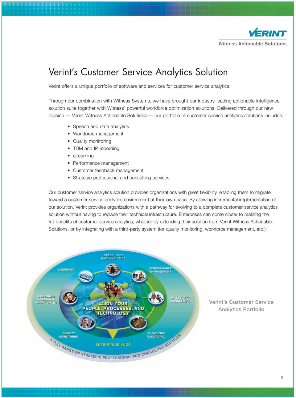 Delivered through our new division Verint Witness Actionable Solutions our portfolio of customer service analytics solutions includes: Speech and data analytics Workforce management Quality