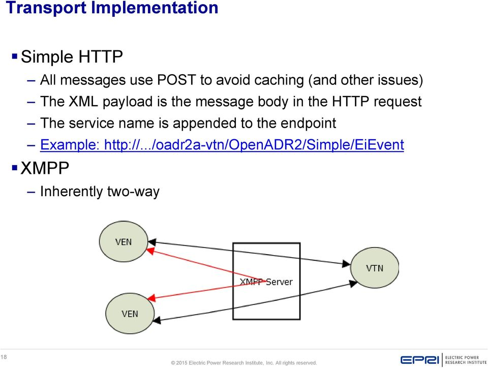 HTTP request The service name is appended to the endpoint Example: