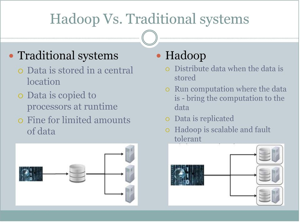 is copied to processors at runtime Fine for limited amounts of data Hadoop