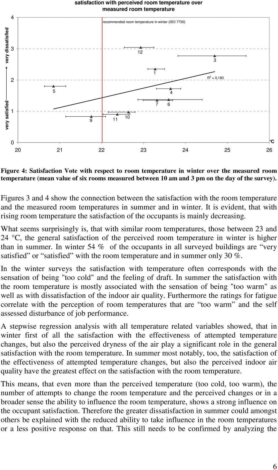 Figures and show the connection between the satisfaction with the room temperature and the measured room temperatures in summer and in winter.