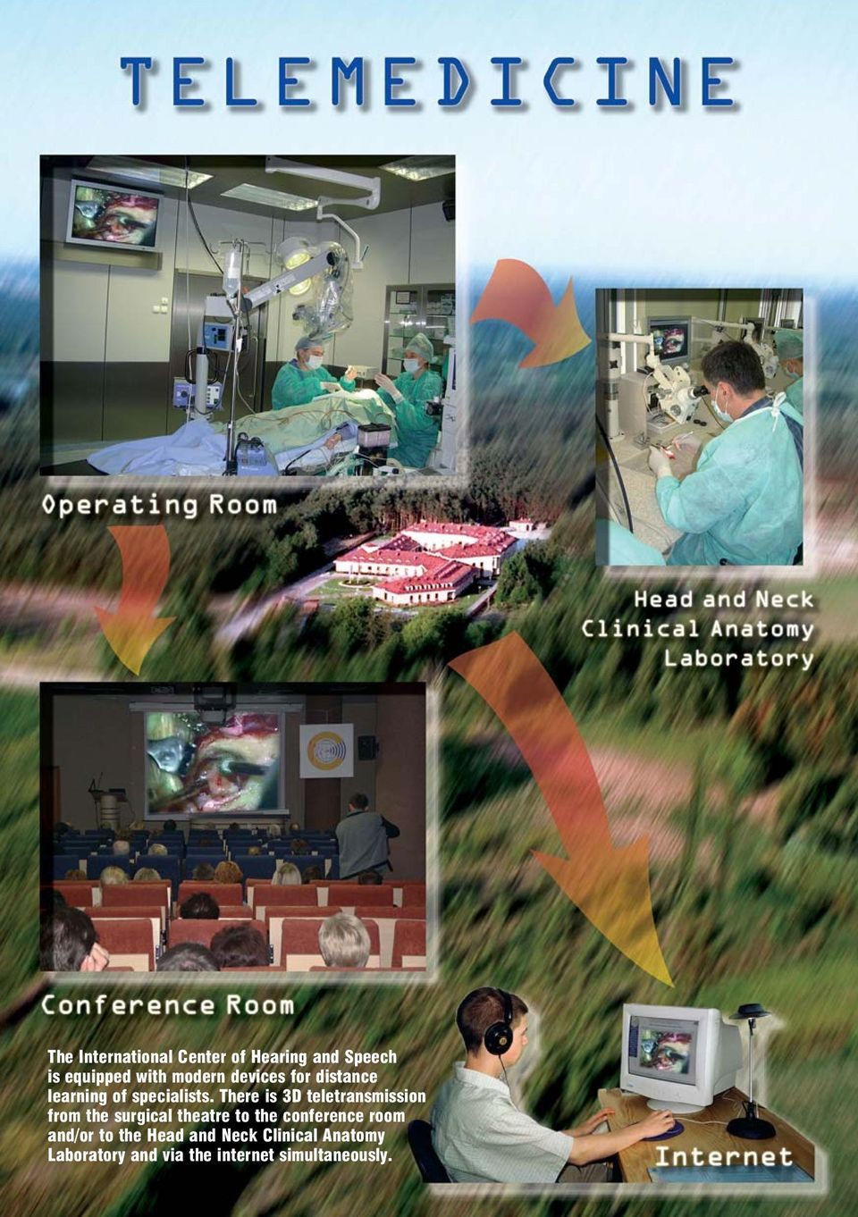 There is 3D teletransmission from the surgical theatre to the