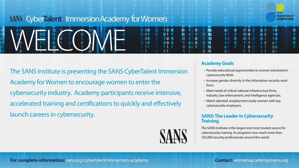 Academy Goals Provide educational opportunities to women interested in cybersecurity fields Increase gender diversity in the information security work force.