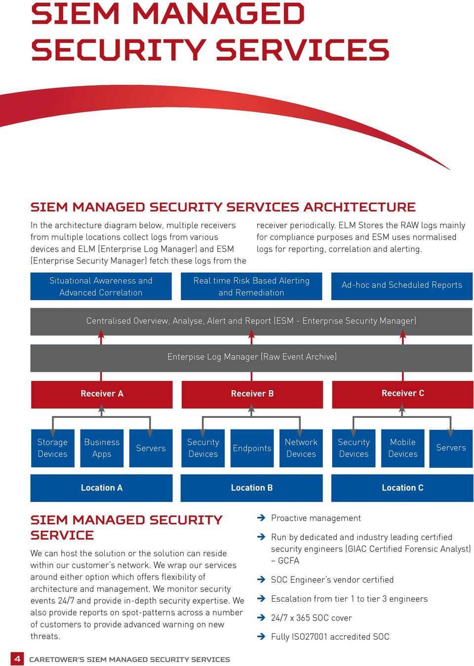 Caretower s SIEM Managed Security Services - PDF
