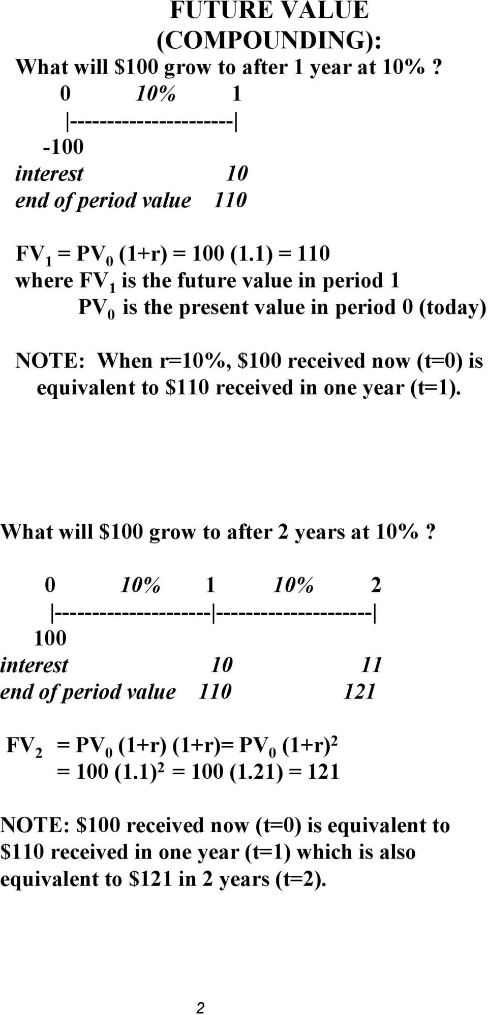 year (t=1). What will $100 grow to after 2 years at 10%?