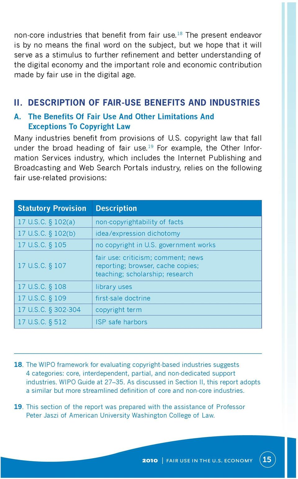 important role and economic contribution made by fair use in the digital age. II. description OF FAIR-USE BENEFITS AND INDUSTRIES A.