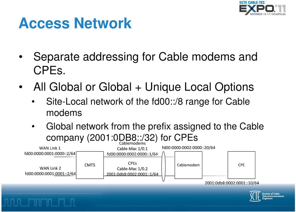 of the fd00::/8 range for Cable modems Global network from the