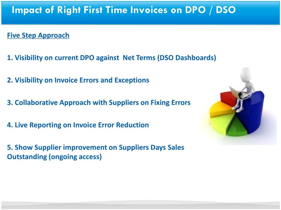 Visibility on Invoice Errors and Exceptions 3.