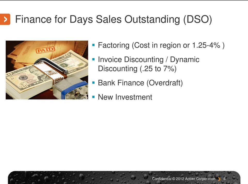 25-4% ) Invoice Discounting / Dynamic Discounting (.