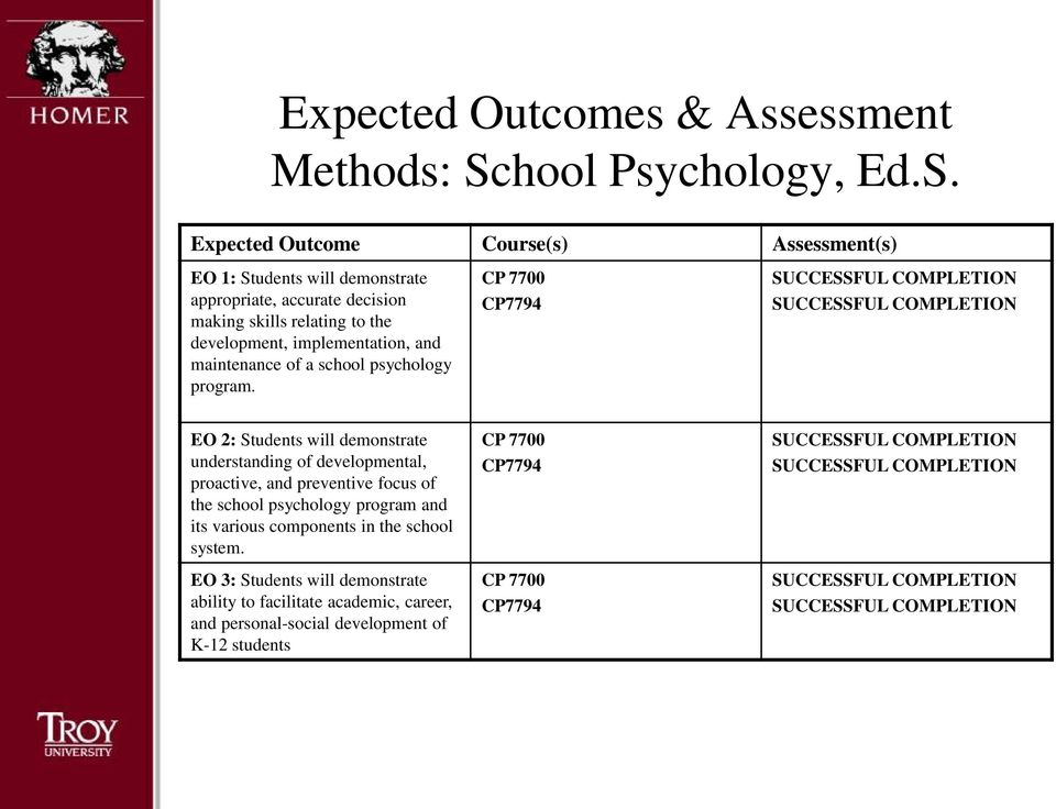 CP 7700 CP7794 EO 2: Students will demonstrate understanding of developmental, proactive, and preventive focus of the school psychology program and