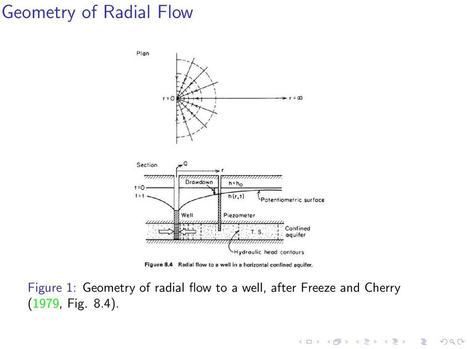 radial flow to a well,