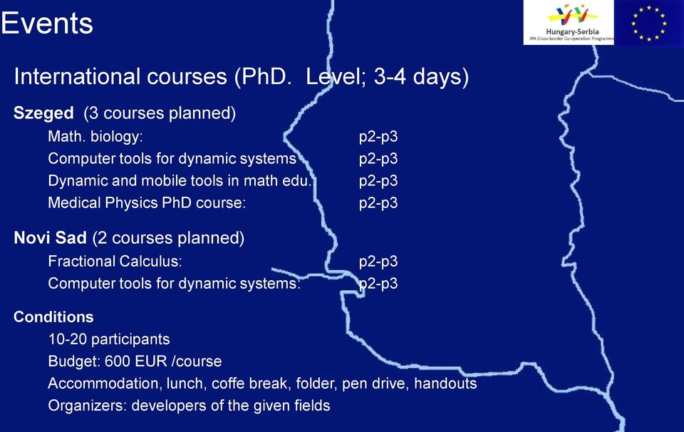 : Medical Physics PhD course: Novi Sad (2 courses planned) Fractional Calculus: Computer tools for dynamic systems: