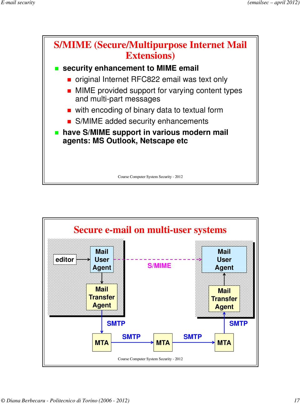 form S/MIME added security enhancements have S/MIME support in various modern mail agents: MS Outlook, Netscape etc Secure