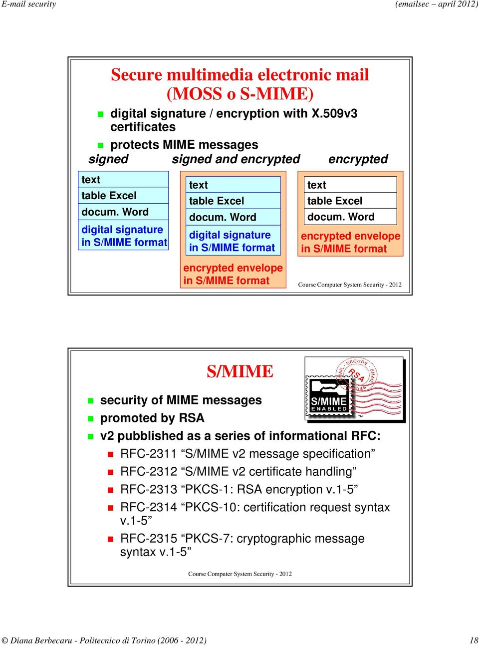 Word encrypted envelope in S/MIME format S/MIME security of MIME messages promoted by RSA v2 pubblished as a series of informational RFC: RFC-2311 S/MIME v2 message specification RFC-2312