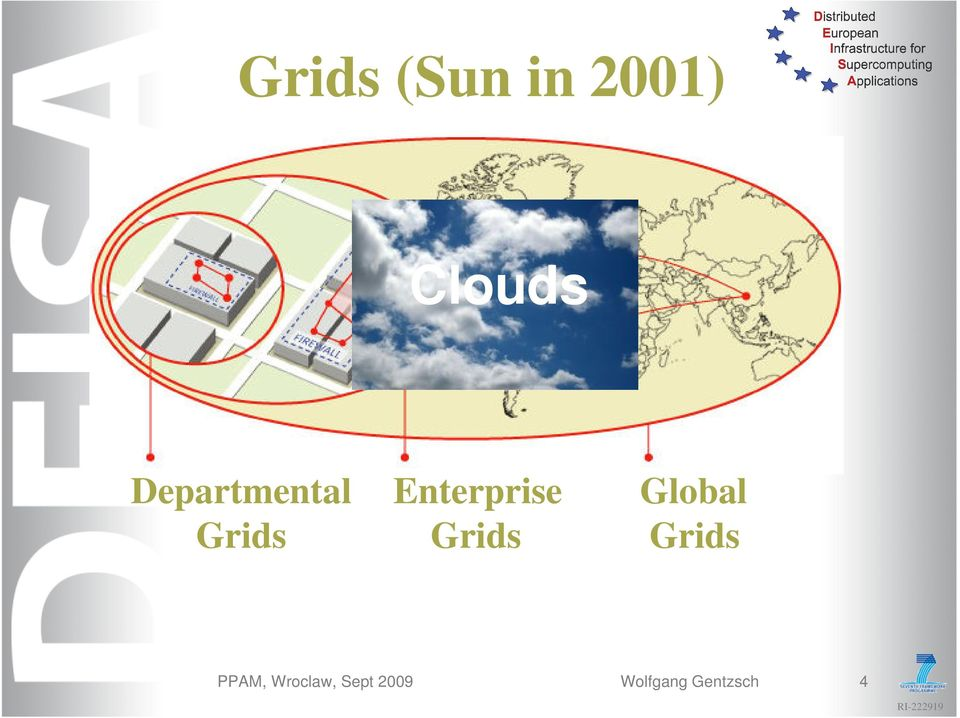 Grids Global Grids PPAM,