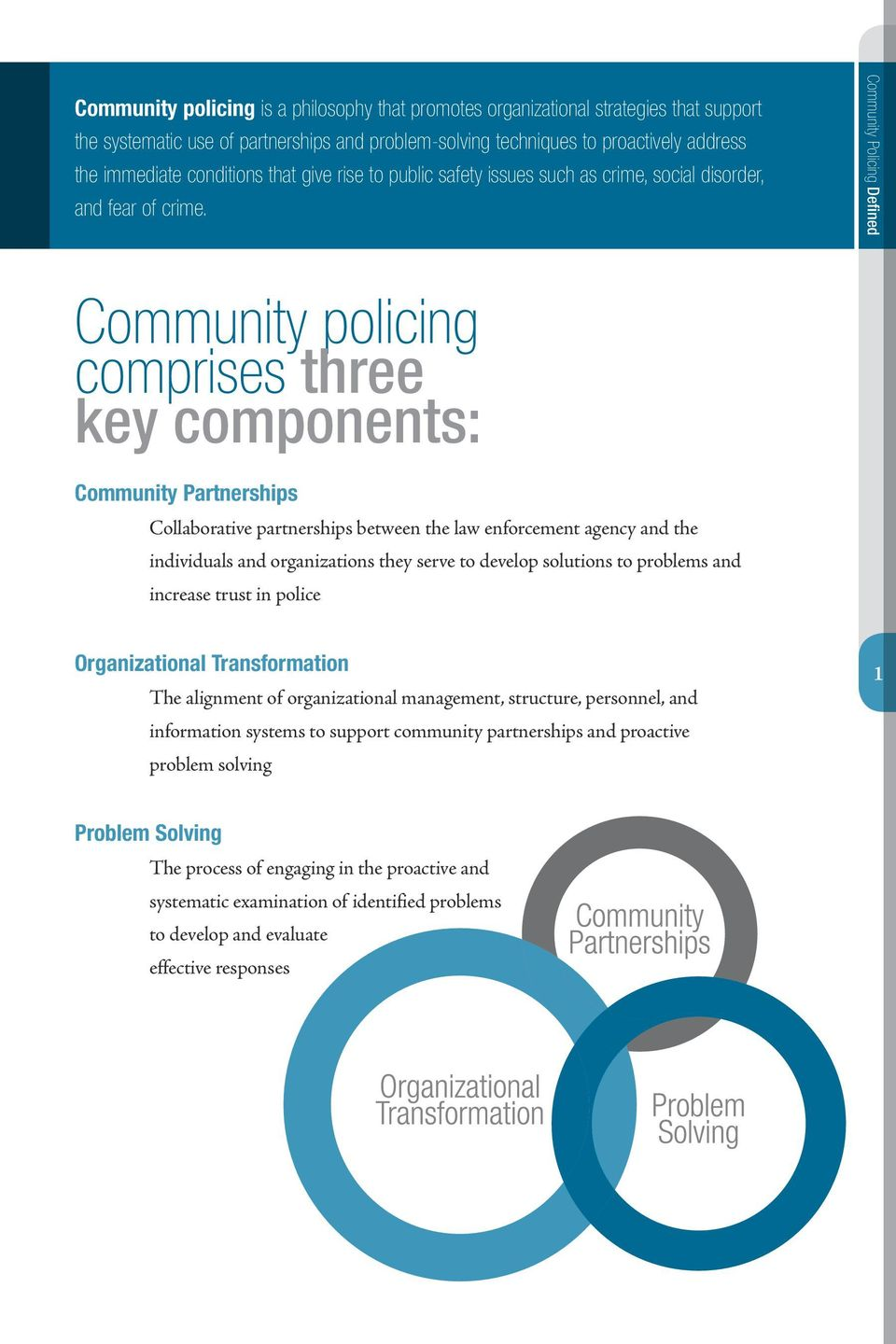 Community Policing Defined Community policing comprises three key components: Community Partnerships Collaborative partnerships between the law enforcement agency and the individuals and