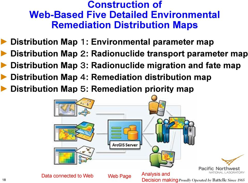 Map 3: Radionuclide migration and fate map Distribution Map 4: Remediation distribution map