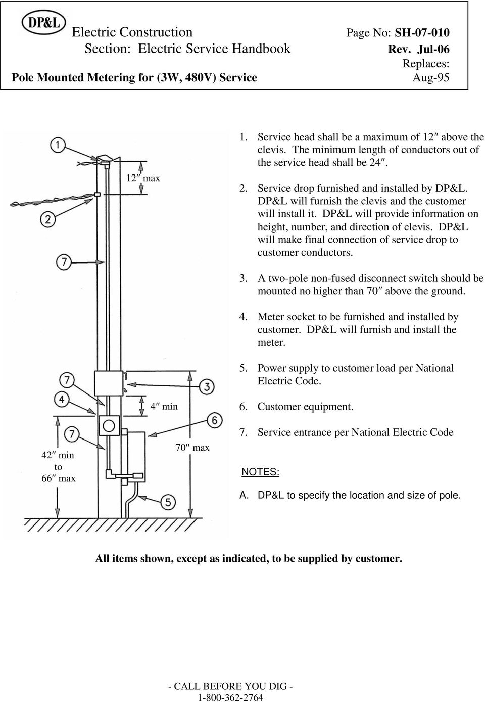 Meter Socket Wiring Diagram On Meter Wiring Diagram