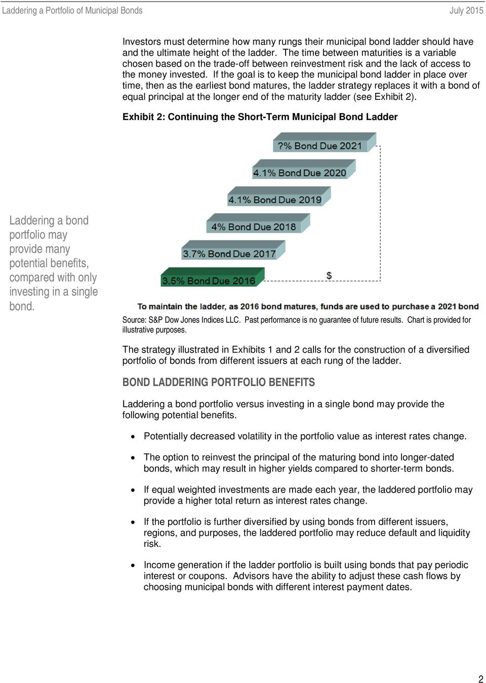 If the goal is to keep the municipal bond ladder in place over time, then as the earliest bond matures, the ladder strategy replaces it with a bond of equal principal at the longer end of the